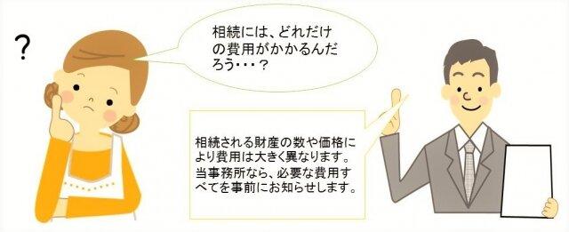 souzokuhiyo