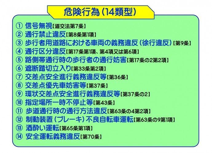 livedoor blog: 自転車の交通法規 ...