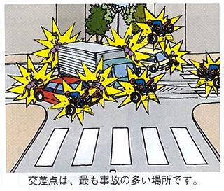 ワイ、右折車渋滞を巻き起こす
