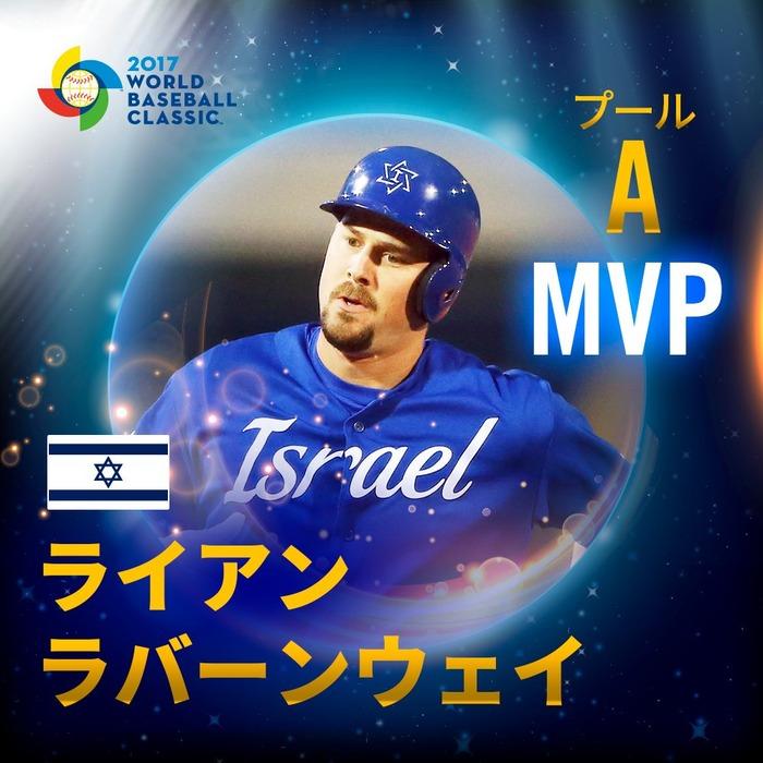 WBCイスラエル代表捕手ラバーンウェイ、自由契約される