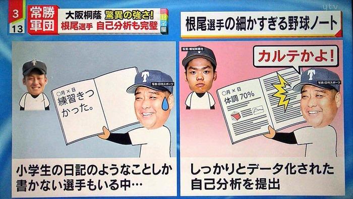 【悲報】中田翔さん、不意に晒されてしまう