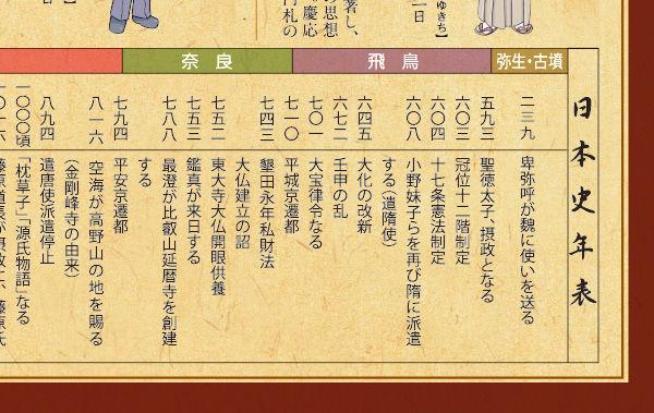 p02_nihonnshi_up3