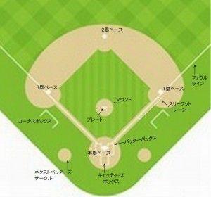 baseball-line1-300x280