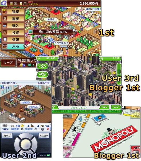 iPhone 2010年ゲーム大賞 結果発表 シミュレーション
