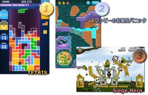 grandprix2011puzzle_user