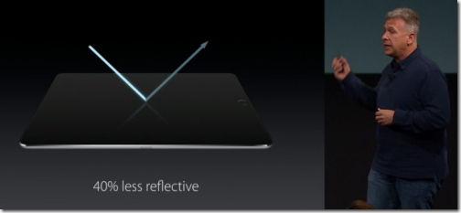 7インチ iPad Pro 反射軽減