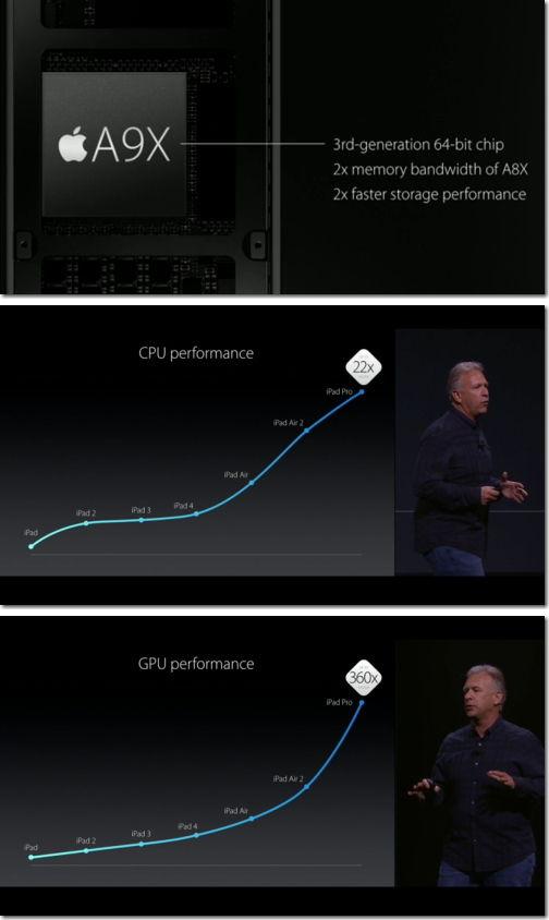 A9X CPU