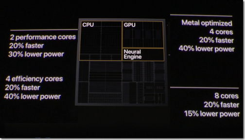 iphone11_cpu
