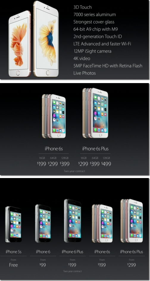 iPhone 6s / iPhone 6s Plus 価格