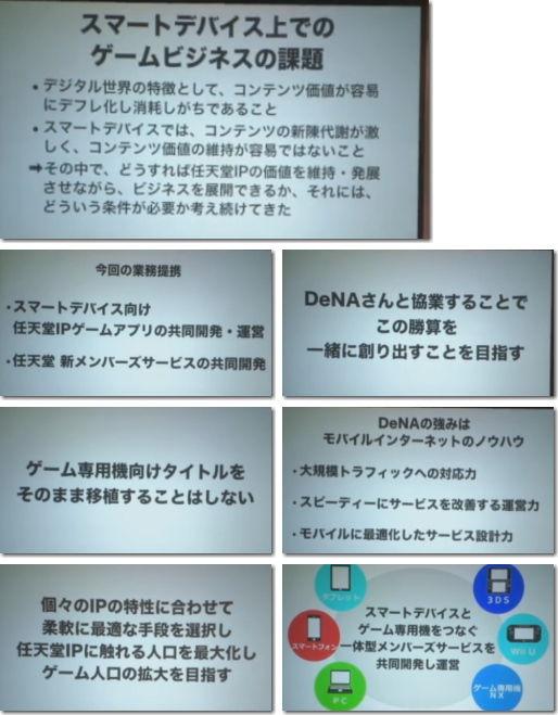 任天堂と DeNA 業務提携