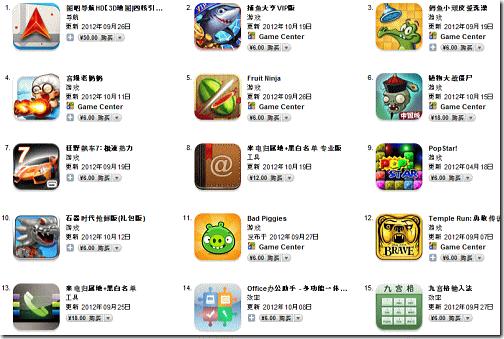 china121021
