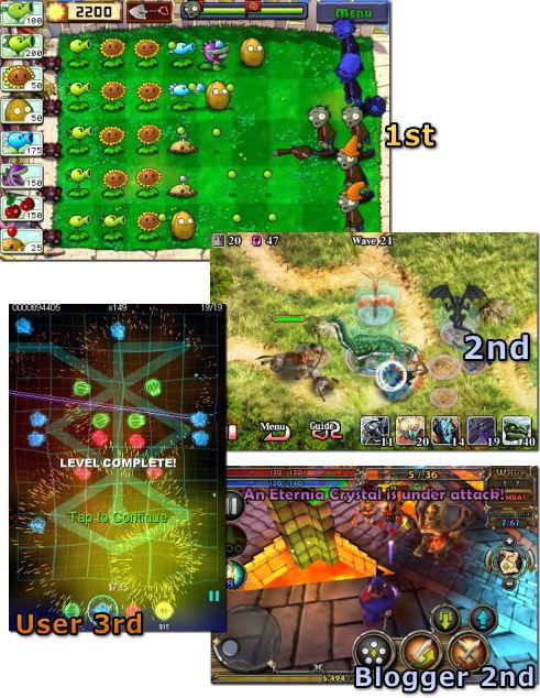 iPhone 2010年ゲーム大賞 結果発表 ディフェンス