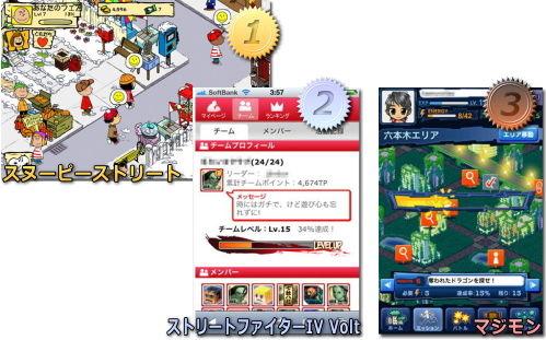 grandprix2011social_user