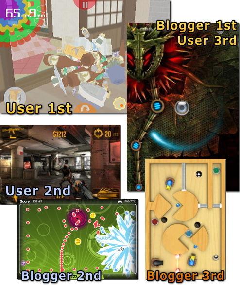 iPhone 2010年ゲーム大賞 結果発表 ティルト