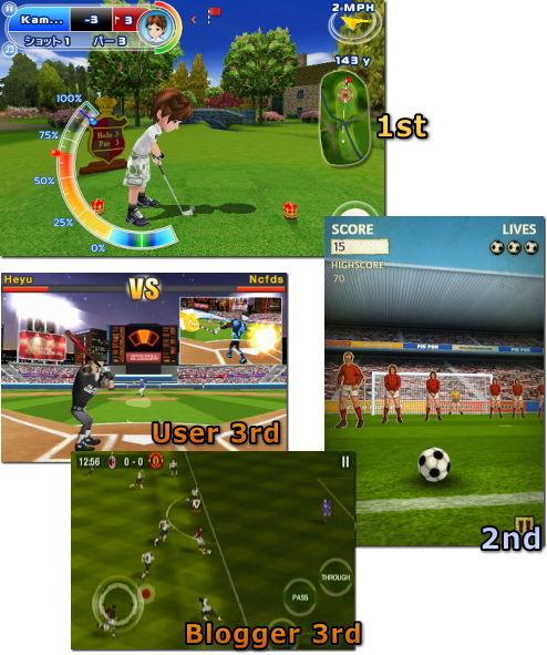 iPhone 2010年ゲーム大賞 結果発表 スポーツ