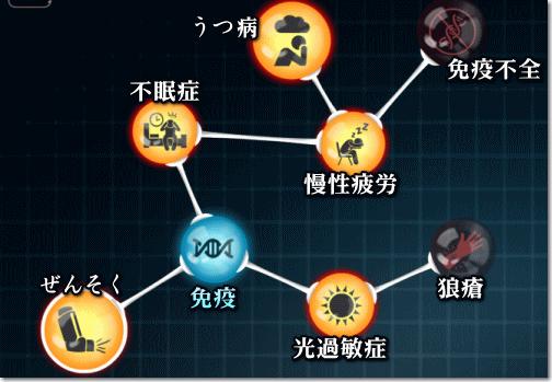 bioinc_immune