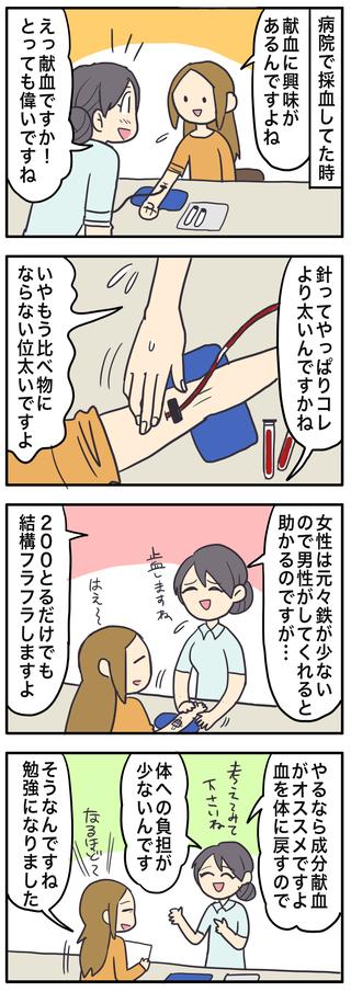 献血について