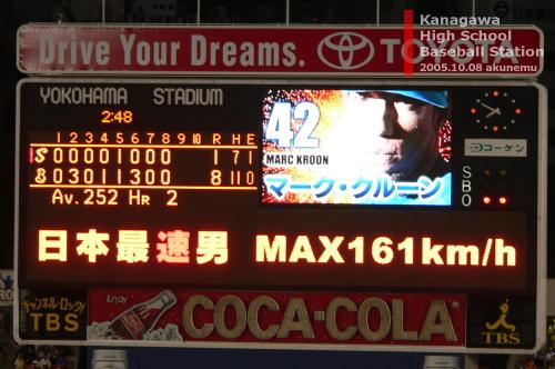 日本最速男 MAX161km/h マーク・クルーン