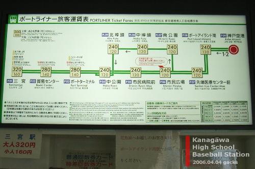 ポートライナー神戸空港駅 旅客運賃表