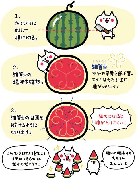2012_7_30_kanahei