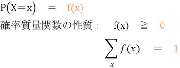 確率質量関数