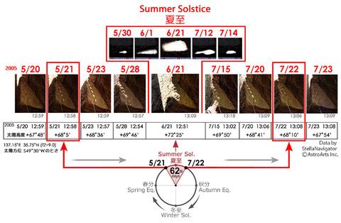 spot_summer