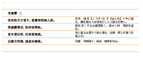 菩薩蠻(2)
