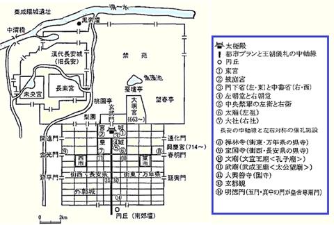 唐長安城図02