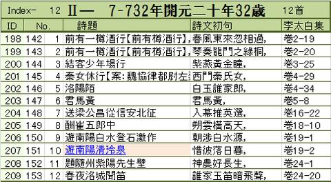 李白 32歳