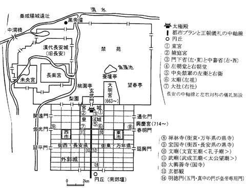 唐長安城図