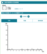 スクリーンショット 2020-03-10 16.37.24