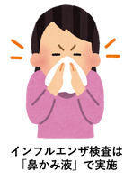 インフル鼻かみ液