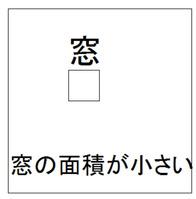 サービスルーム(窓_面積)