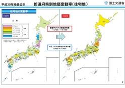公示地価2018_住宅地(県別)