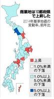 基準地価推移(朝日新聞2014年9月19日朝刊_2面)