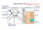 保管場所の所在地・配置図の記載例_1