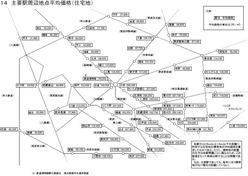 公示地価2016主要駅(埼玉)_(埼玉県庁)