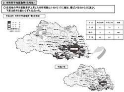 公示地価2016埼玉市町村変動率(住宅率)