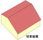 切妻屋根2