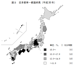 空室率(都道府県別)