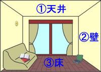 部屋(掃除手順)