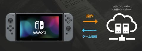 180521_nintendo_switch_cloud_game