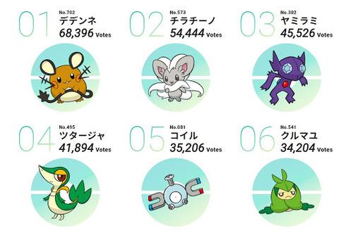 pokemon-day2021