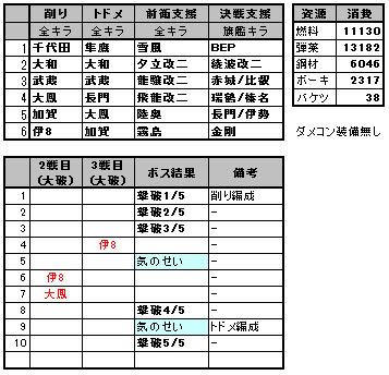 5-5seiseki_7gatu