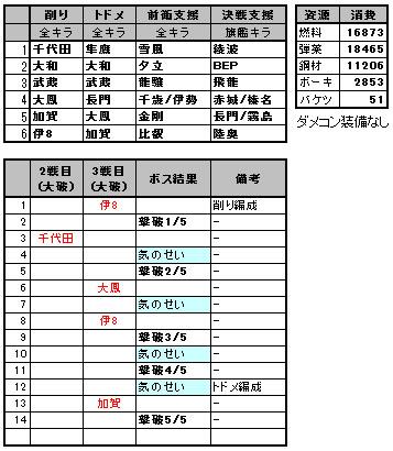5-5seiseki_6gatu