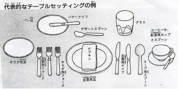ナイフとフォークの使い方】フランス料理マナー・ …