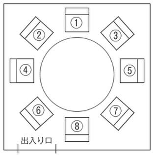 sekiji