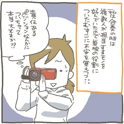 musuko68