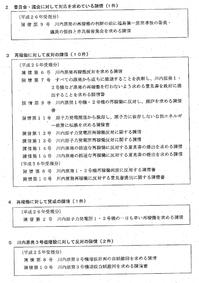 薩摩川内市原子力特会資料5