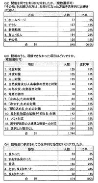 薩摩川内市原子力特会資料3
